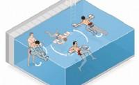 足球运动员 泳池健身训练小方法