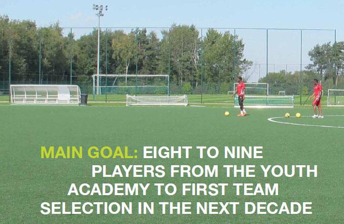 青训目标:未来10年里,为一队提供8-9名青年选手。