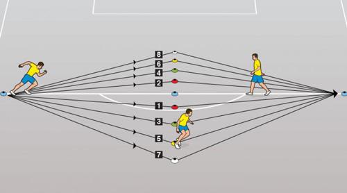 neymar-agility